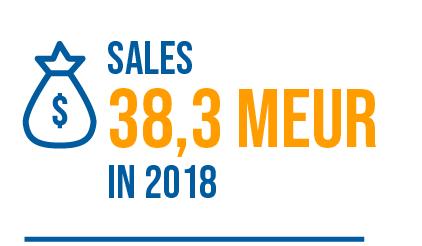 Sales 38.3 MEUR in 2018