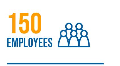 150 Employees