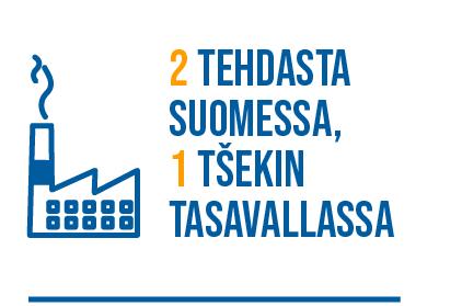 2 tehdasta Suomessa, 1 Tsekin tasavallassa