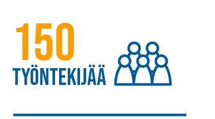 150 työntekijää